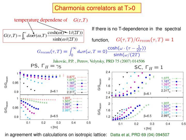 Charmonia correlators at T>0