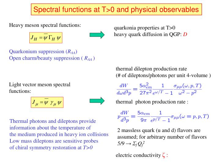 Spectral functions at T>0 and physical observables