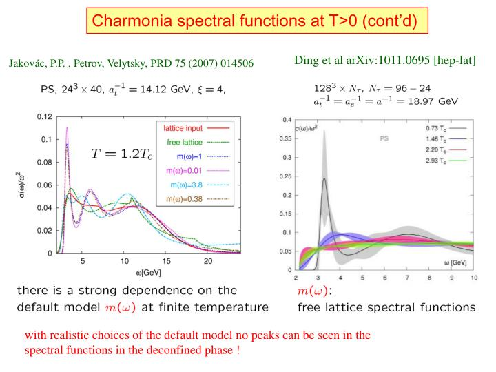 Charmonia spectral functions at T>0 (cont'd)
