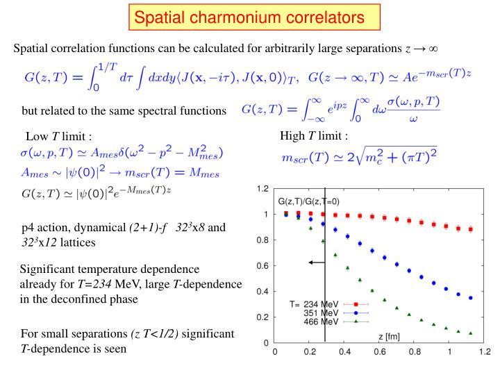 Spatial charmonium correlators