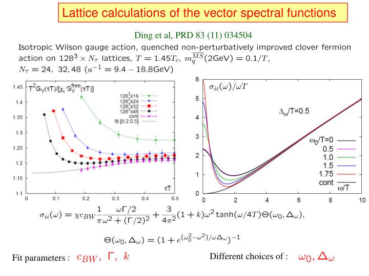 Lattice calculations of the vector spectral functions