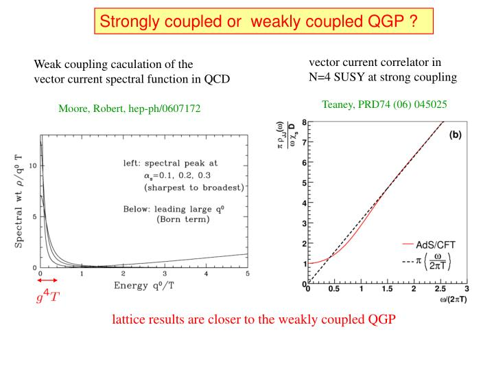 Strongly coupled or  weakly coupled QGP ?