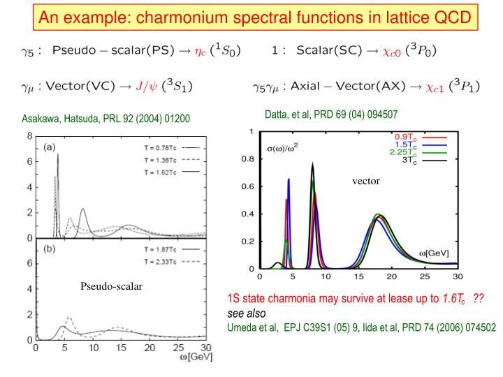 An example: charmonium spectral functions in lattice QCD