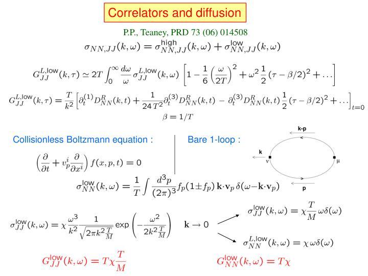 Correlators and diffusion