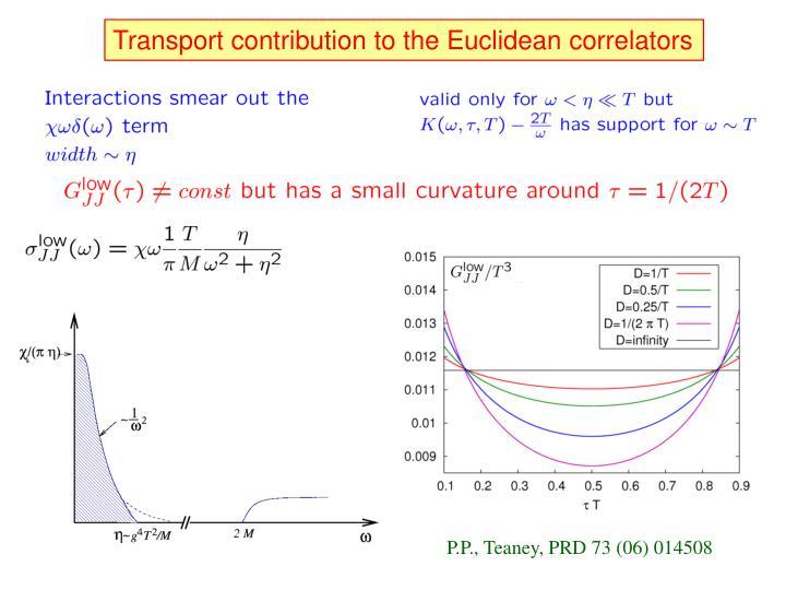 Transport contribution to the Euclidean correlators