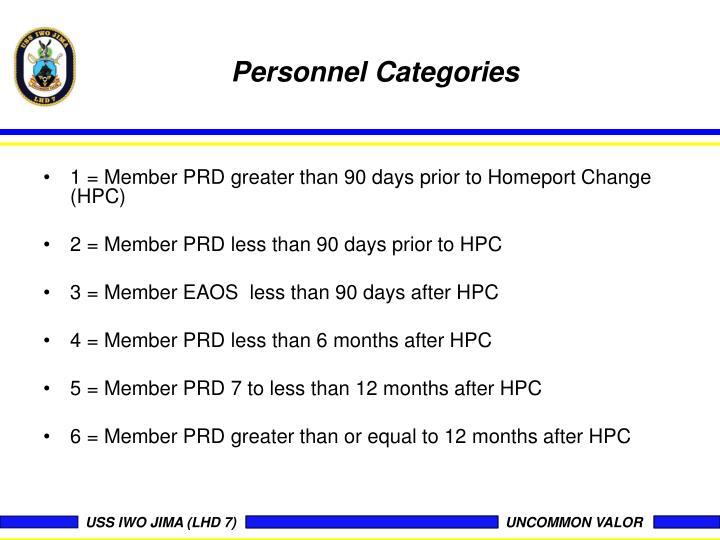 Personnel Categories