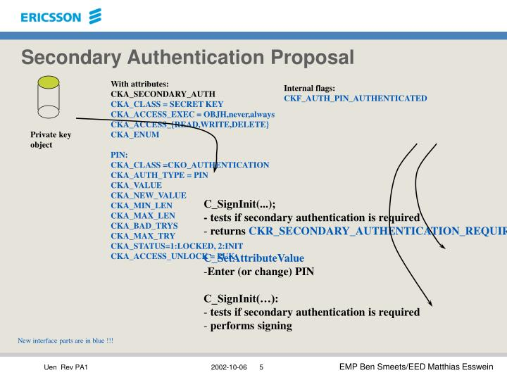 Secondary Authentication Proposal