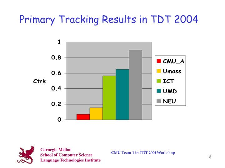 Primary Tracking Results in TDT 2004