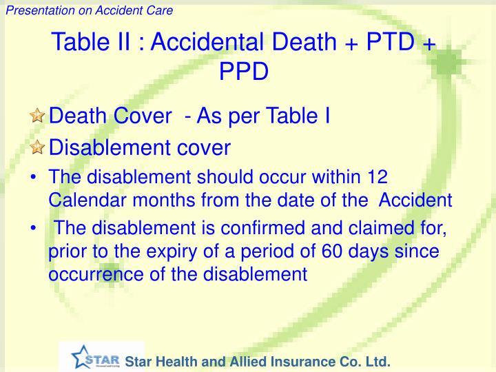 Table II : Accidental Death + PTD + PPD