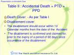 table ii accidental death ptd ppd