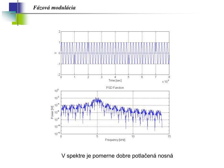 Fázová modulácia