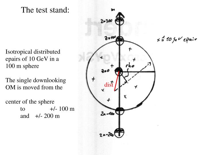 The test stand: