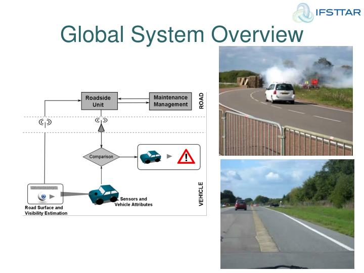 Global System Overview