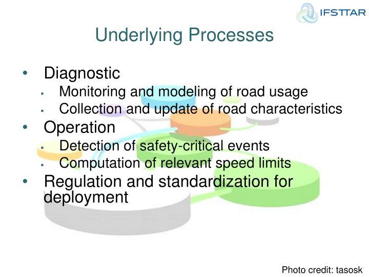 Underlying Processes