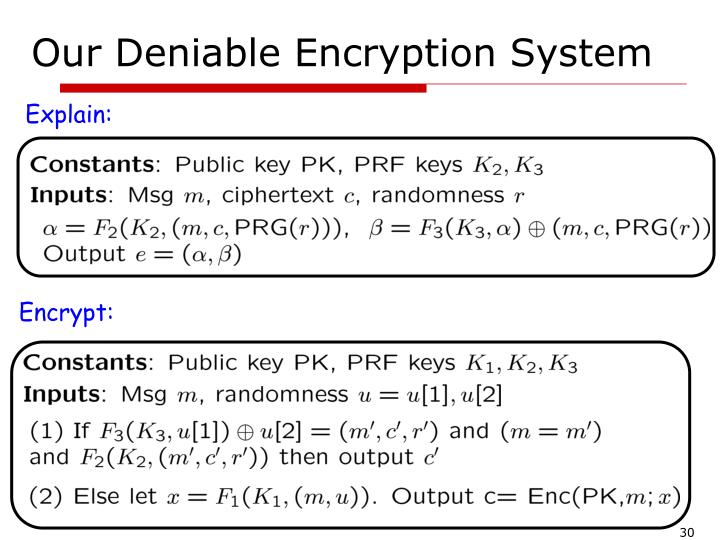 Our Deniable Encryption System