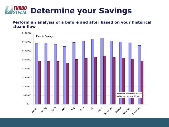 Determine your Savings