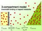 3 compartment model irreversible binding or trapped metabolite