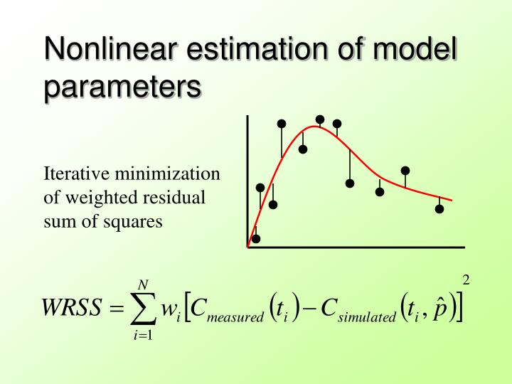 Nonlinear estimation of model parameters