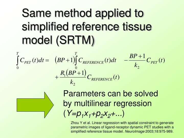 Same method applied to simplified reference tissue model (SRTM)