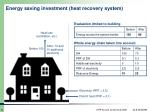 energy saving investment heat recovery system