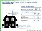 should this type of energy saving investment receive financial support