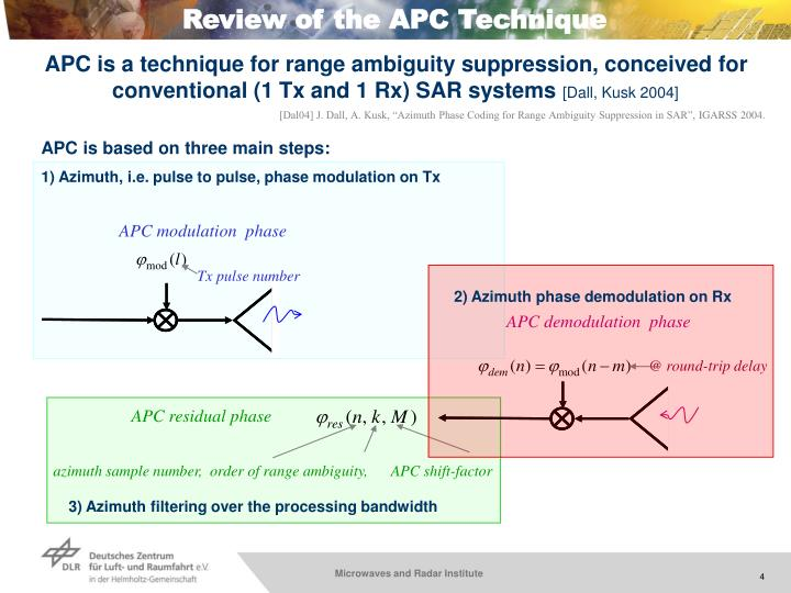 Review of the APC Technique