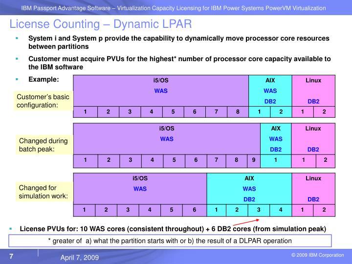License Counting – Dynamic LPAR