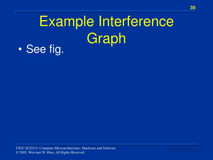 Example Interference Graph
