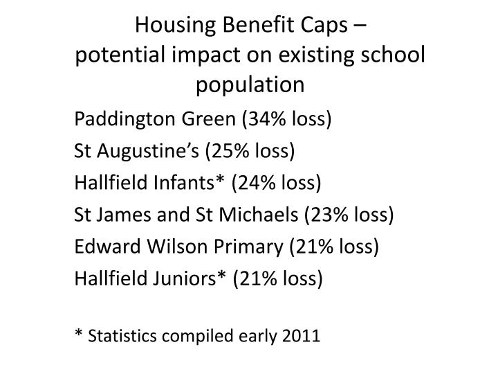 Housing Benefit Caps –
