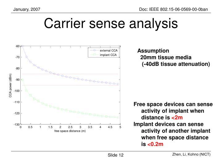 Carrier sense analysis