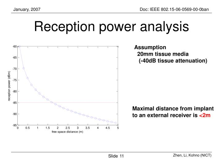 Reception power analysis