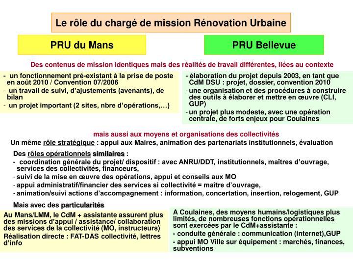 Le rôle du chargé de mission Rénovation Urbaine