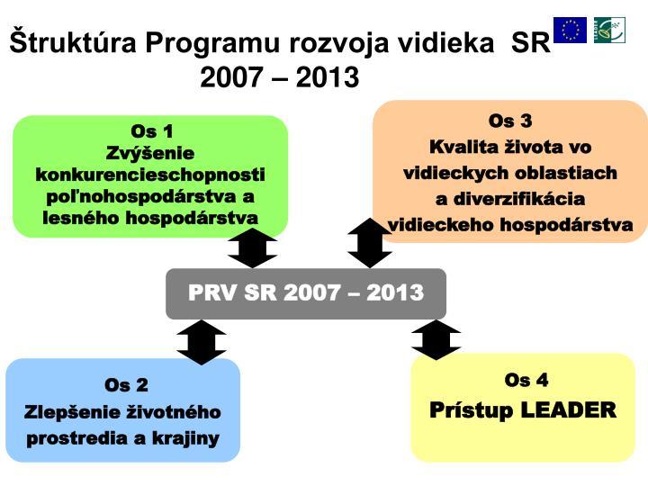 Štruktúra Programu rozvoja vidieka  SR 2007 – 2013