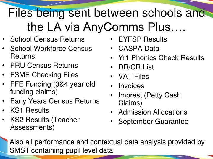 School Census Returns