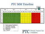 ptc mm timeline