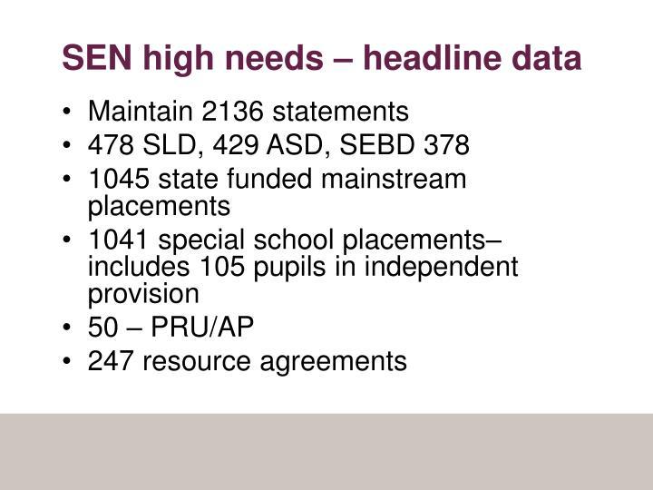 SEN high needs – headline data