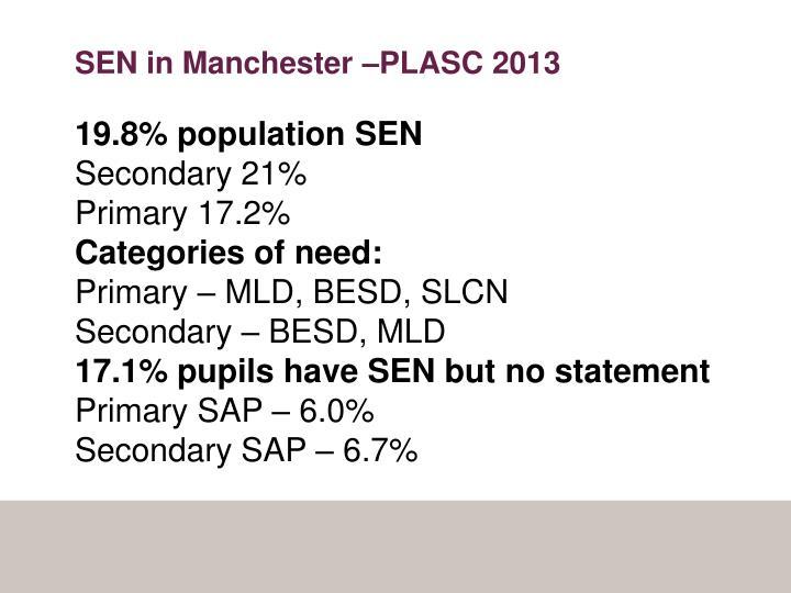 SEN in Manchester –PLASC 2013