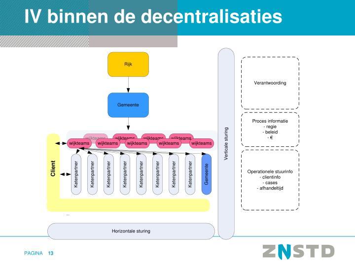 IV binnen de decentralisaties