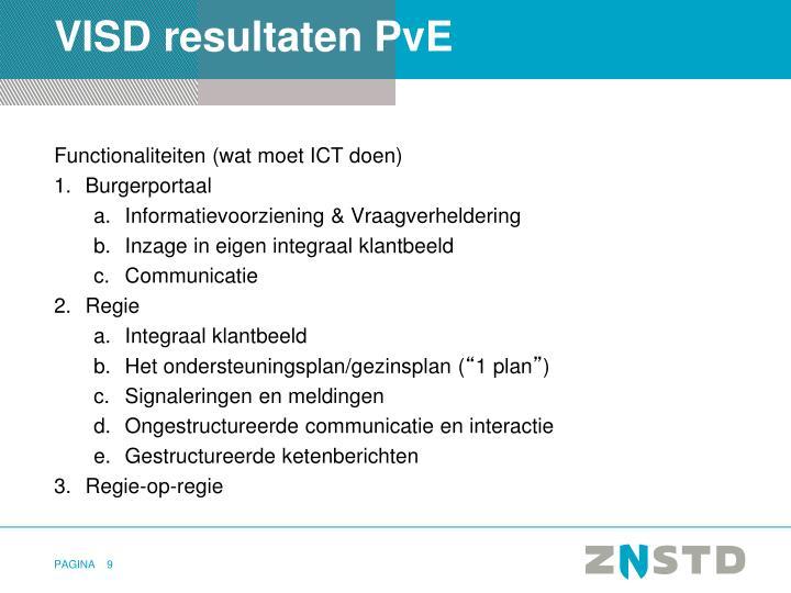 VISD resultaten PvE