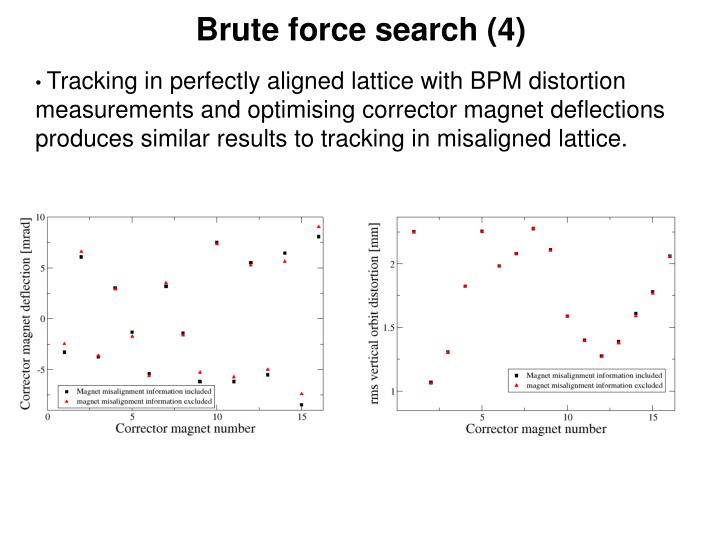 Brute force search (4)