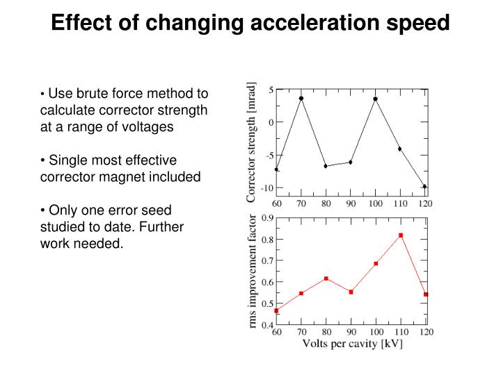 Effect of changing acceleration speed