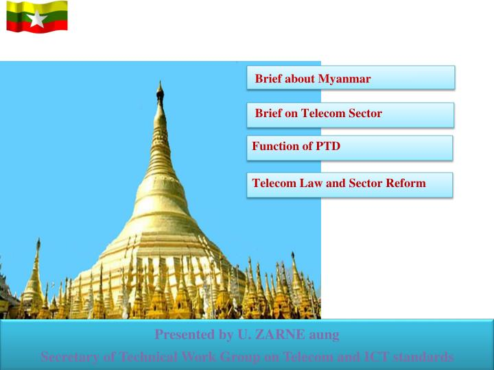 Brief about Myanmar