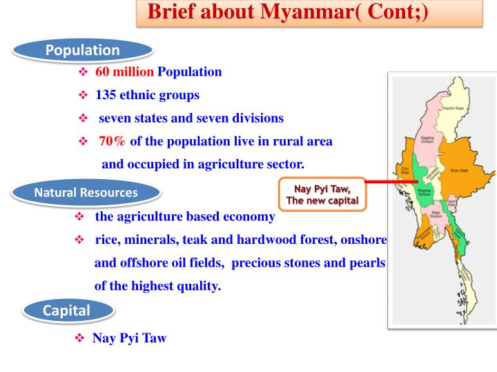 Brief about Myanmar( Cont;)