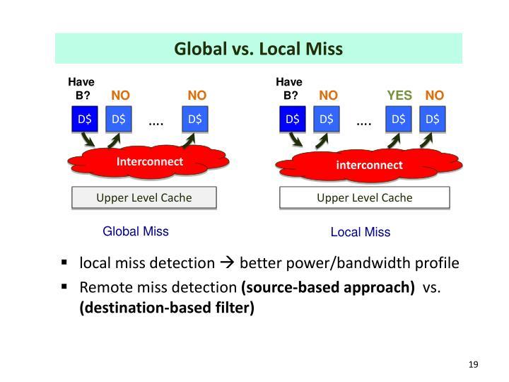 Global vs. Local Miss