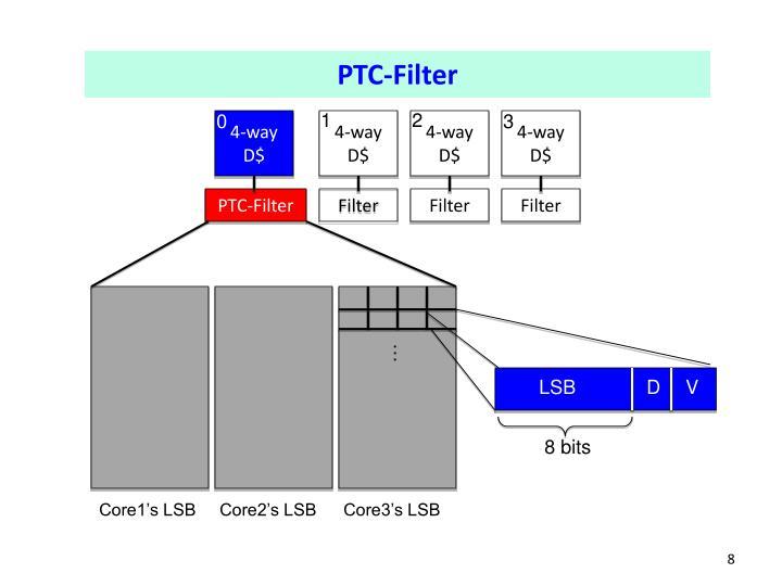 PTC-Filter