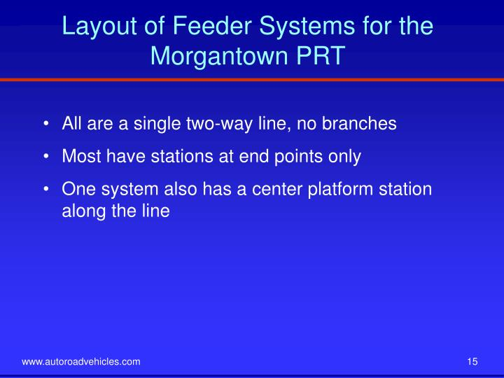 Layout of Feeder Systems for the Morgantown PRT