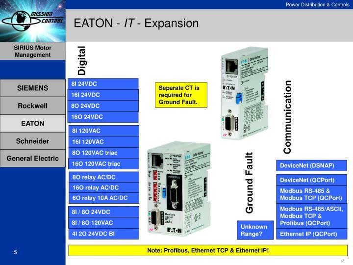 EATON -