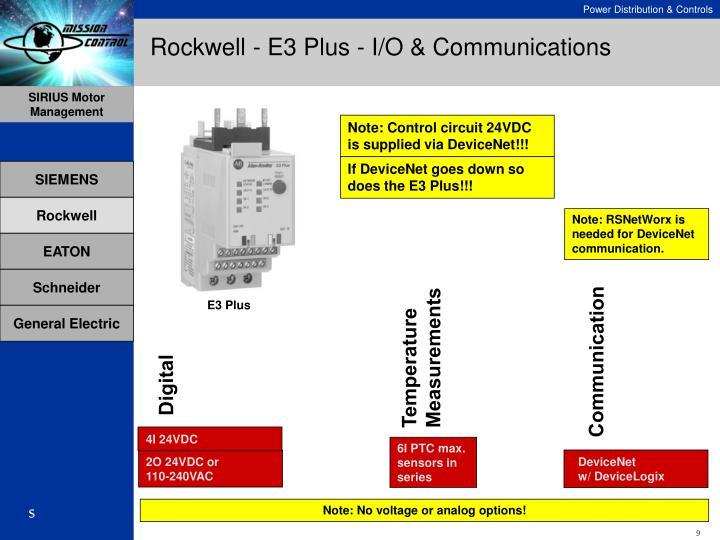 Rockwell - E3 Plus - I/O & Communications