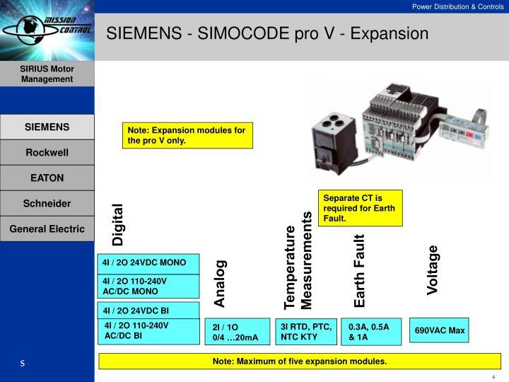 SIEMENS - SIMOCODE pro V - Expansion