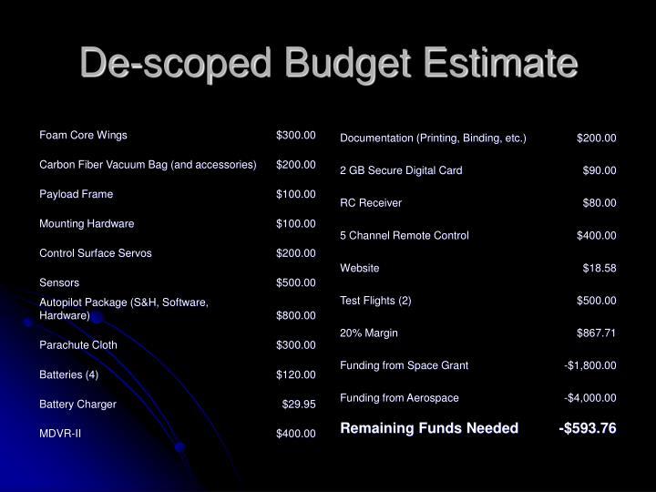 De-scoped Budget Estimate
